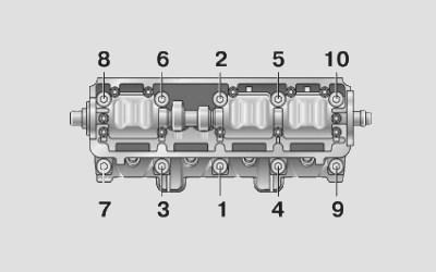 Протяжка головки блока цилиндров